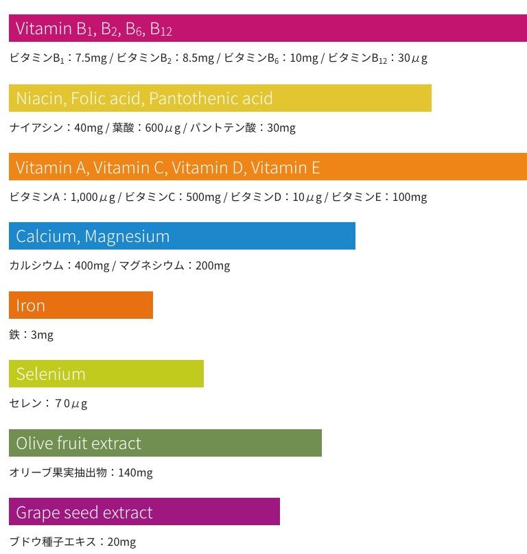 ライフパック タブレットの豊富な配合成分は、ライフパック カプセルと同量の栄養効果